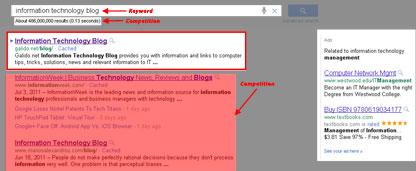 analysis How to improve my website rankings